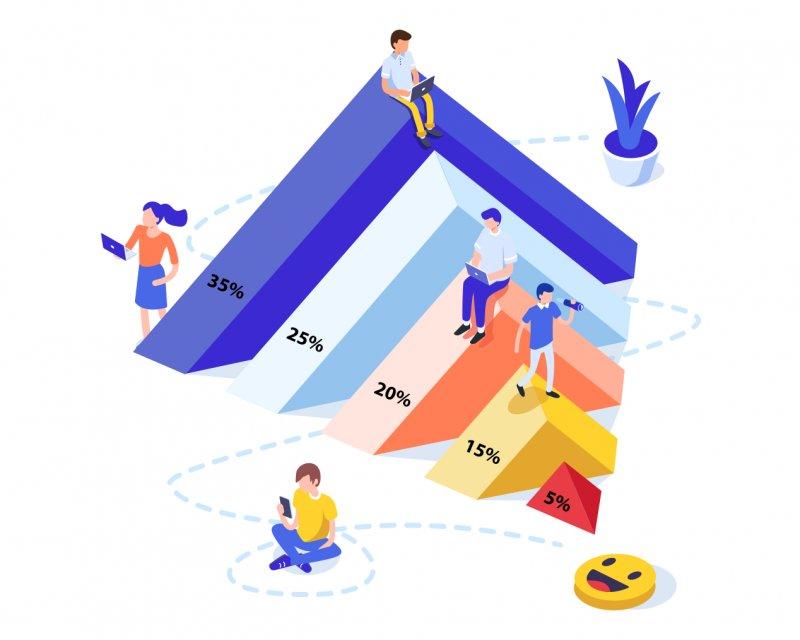 Školení: Google Analytics II - pro pokročilé